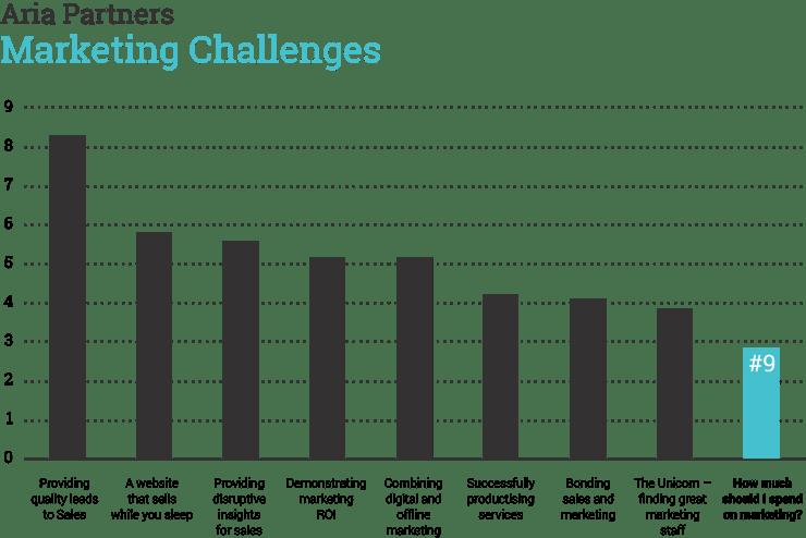 AriaTech_Challenge-Chart9