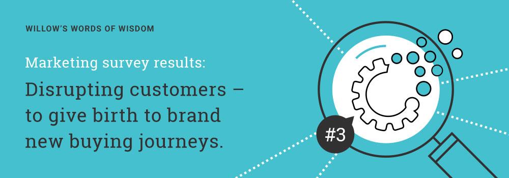 Draft1_AriaTech_Marketing-Survey_Challenge-3_Blog-Banner